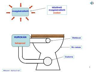 HUROKÁN
