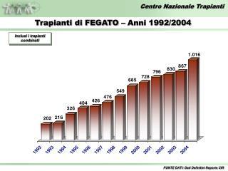 Trapianti di FEGATO – Anni 1992/2004