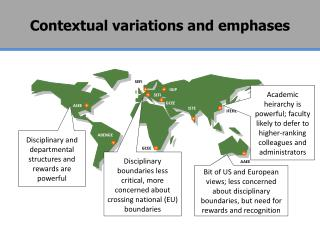 Contextual variations and emphases