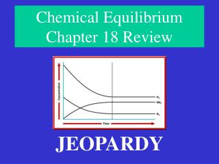 Chemical Equilibrium Chapter 18 Review