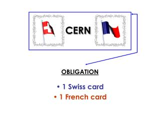 1 Swiss card 1 French card