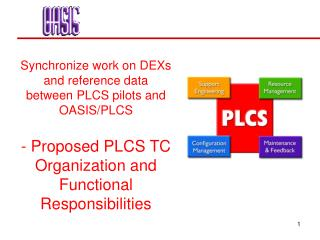 Synchronize work on DEXs and reference data between PLCS pilots and OASIS/PLCS