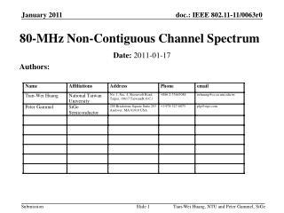 80-MHz Non-Contiguous Channel Spectrum