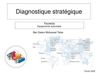 Diagnostique stratégique