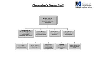 Chancellor�s Senior Staff