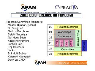 Program Committee Members: