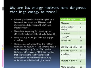 Why are low energy neutrons more dangerous than high energy neutrons?