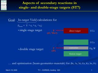 Aspects of secondary reactions in  single- and double-stage targets (ST7)