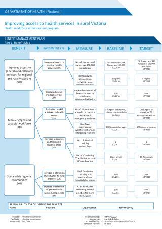 INVESTMENT KPI