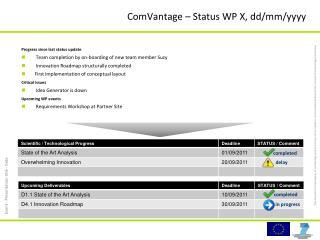 ComVantage � Status WP X,  dd /mm/ yyyy