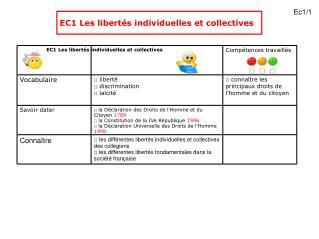EC1 Les libert�s individuelles et collectives