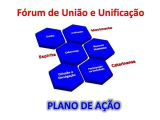 Fórum de União e Unificação