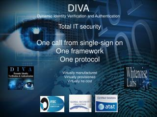 DIVA Dynamic Identity Verification and Authentication