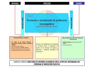 Formación y actualización de profesores investigadores ( DDAE-009, DDI-001, DDI-002, DBE-002 )