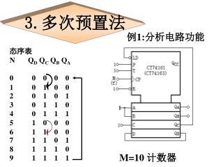 M=10  计数器