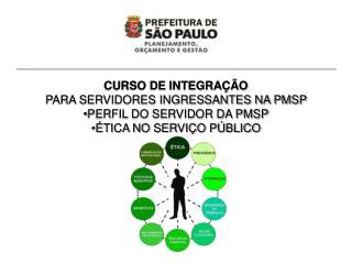 CURSO DE INTEGRAÇÃO PARA SERVIDORES INGRESSANTES NA PMSP PERFIL DO SERVIDOR DA PMSP