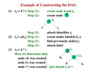 Example of Constructing the DAG