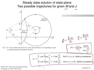 Steady state solution of state plane Two possible trajectories for given  M  and  J