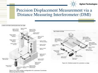 Precision Displacement Measurement via a Distance Measuring Interferometer (DMI)