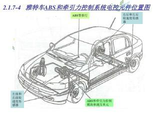 2.1.7-4   雅特车 ABS 和牵引力控制系统电控元件位置图