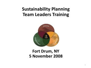 Sustainability Planning Team Leaders Training Fort Drum, NY 5 November 2008