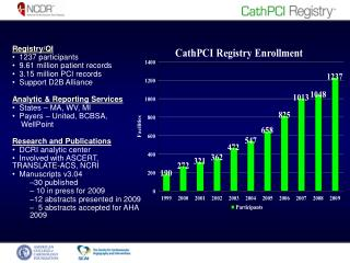 Registry/QI   1237 participants   9.61 million patient records   3.15 million PCI records