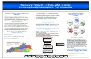 Kentucky's Framework for Successful Transition