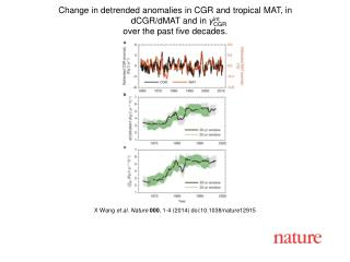 X  Wang et al. Nature  000 , 1-4 (2014)  doi:10.1038/nature12915