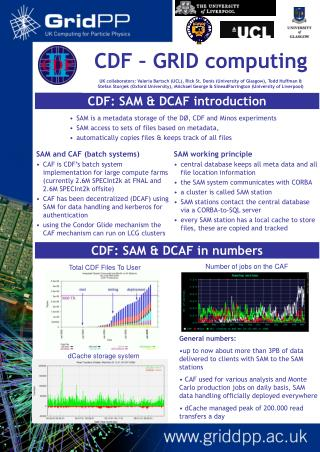 CDF: SAM & DCAF in numbers