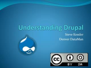 Understanding Drupal