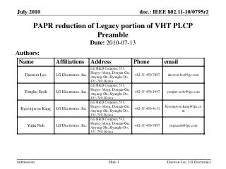 PAPR reduction of Legacy portion of VHT PLCP Preamble