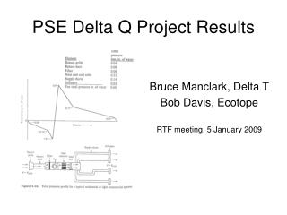 PSE Delta Q Project Results