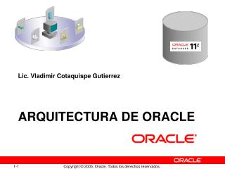 ARQUITECTURA DE ORACLE