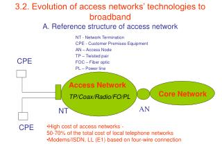 3.2. Evolution of access networks� technologies to broadband