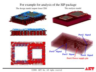 For example for analysis of the SIP package
