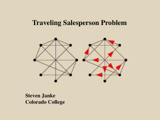 Traveling Salesperson Problem