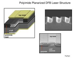 Polyimide Planarized DFB Laser Structure