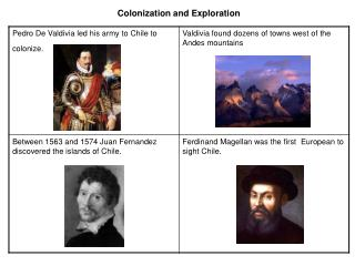 Colonization and Exploration