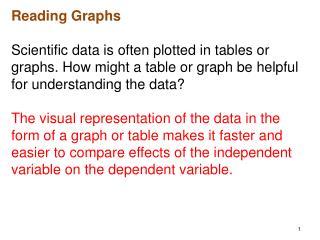 Reading  Graphs