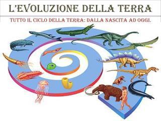 L'evoluzione della terra