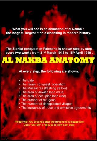 AL NAKBA ANATOMY
