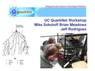 UC QuarkNet Workshop Mike Sokoloff Brian Meadows Jeff Rodriguez