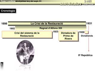 Crisi i dictadura