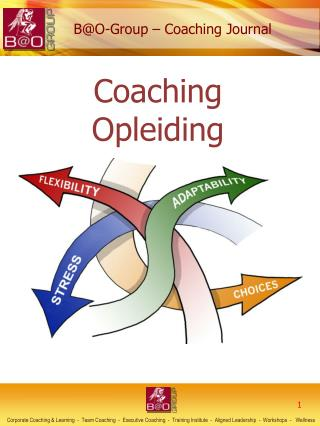 Coaching Opleiding