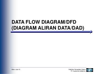 DATA FLOW DIAGRAM/DFD (DIAGRAM ALIRAN DATA/DAD)