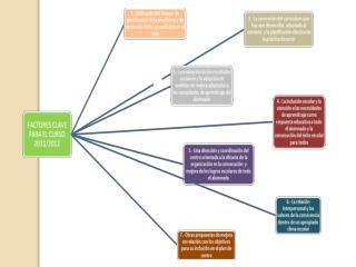6.- La relación interpersonal y los valores de la convivencia dentro de un apropiado clima escolar