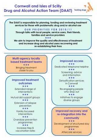 Multi-agency locally  based treatment teams  Bringing treatment  closer to you