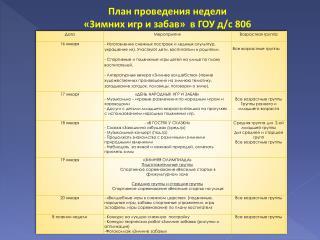 План проведения недели «Зимних игр и забав»  в ГОУ  д /с 806