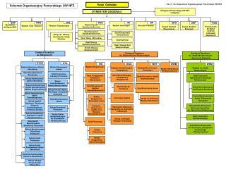 Sekcja Obsługi  Umów, Portali i Słowników