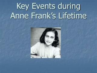 Key Events during Anne Frank's Lifetime